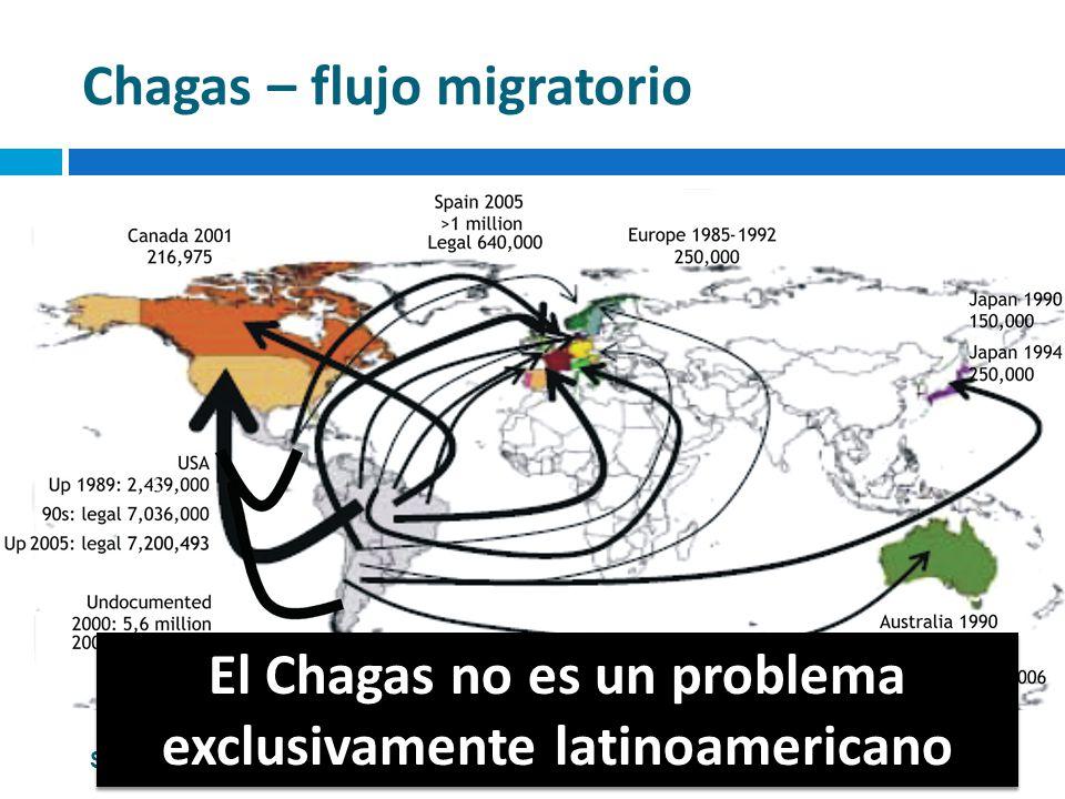 Schmunis G. Mem Inst Oswaldo Cruz 2007. 102(Suppl. I):75 Chagas – flujo migratorio El Chagas no es un problema exclusivamente latinoamericano