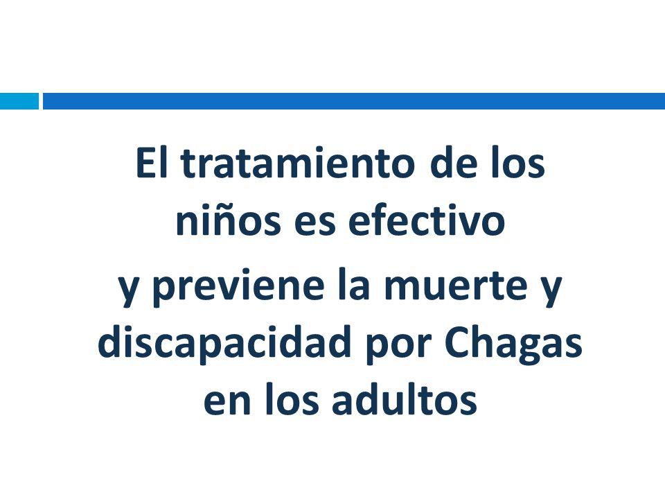Enfermedad de chagas – tratamiento Drogas actualmente en uso clinico: Benznidazol y Nifurtimox Effectivas en la fase aguda Curacion en >80% de los pacientes pediatricos Reducen riesgo complicaciones en fase cronica.