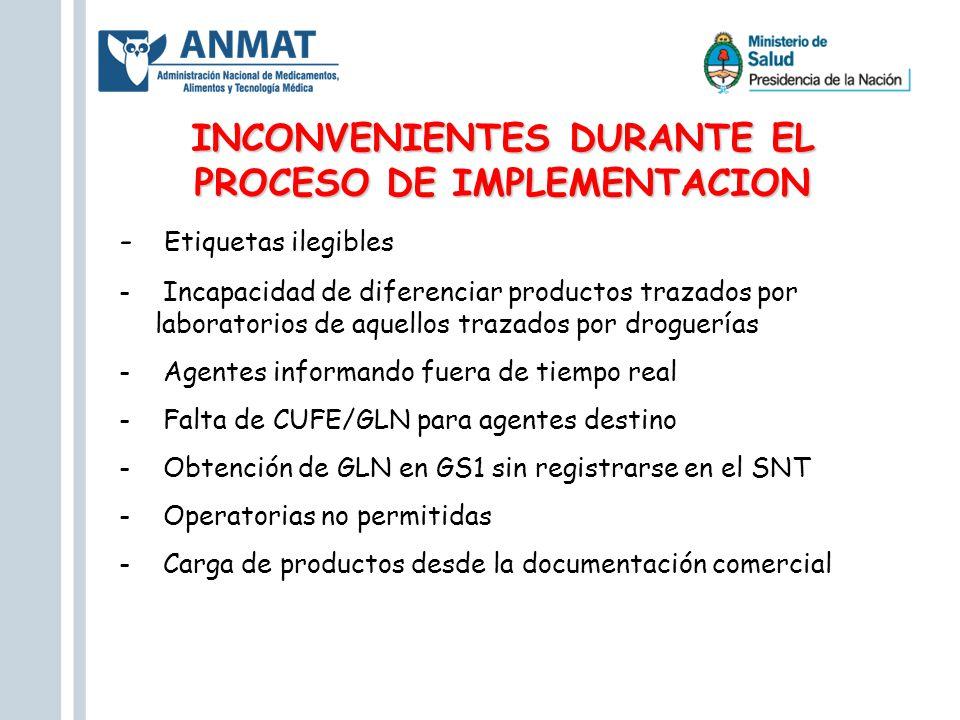 INCONVENIENTES DURANTE EL PROCESO DE IMPLEMENTACION - Etiquetas ilegibles - Incapacidad de diferenciar productos trazados por laboratorios de aquellos