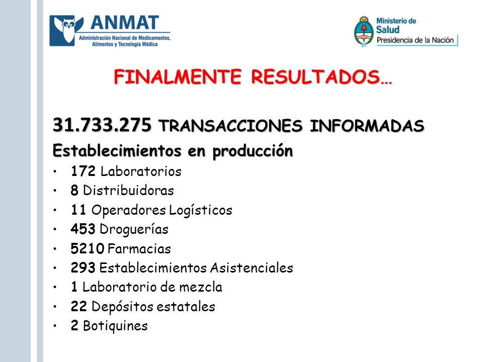 FINALMENTE RESULTADOS… 31.733.275 TRANSACCIONES INFORMADAS Establecimientos en producción 172 Laboratorios 8 Distribuidoras 11 Operadores Logísticos 4