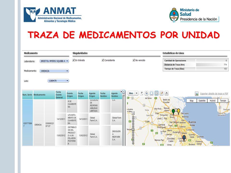 TRAZA DE MEDICAMENTOS POR UNIDAD