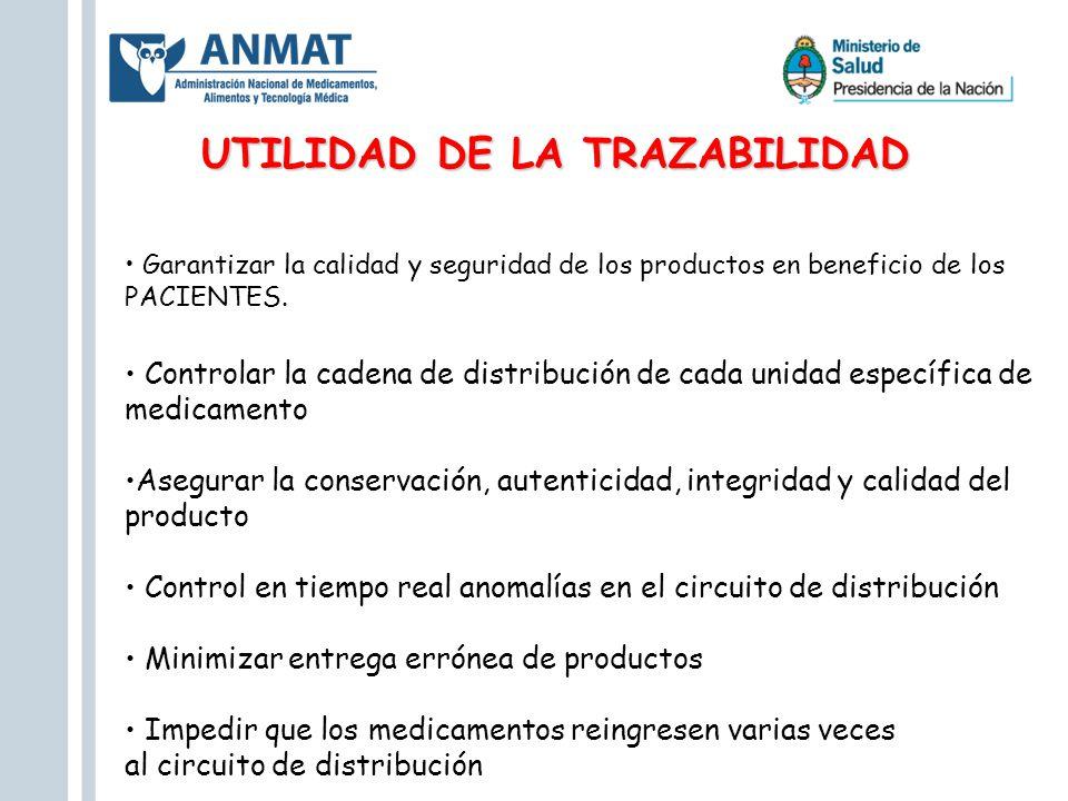 UTILIDAD DE LA TRAZABILIDAD Garantizar la calidad y seguridad de los productos en beneficio de los PACIENTES. Controlar la cadena de distribución de c