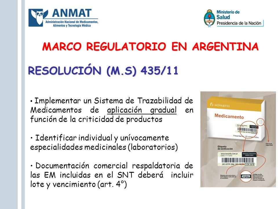 MARCO REGULATORIO EN ARGENTINA RESOLUCIÓN (M.S) 435/11 Implementar un Sistema de Trazabilidad de Medicamentos de aplicación gradual en función de la c