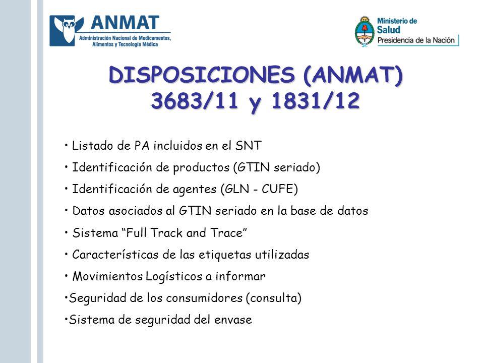 DISPOSICIONES (ANMAT) 3683/11 y 1831/12 Listado de PA incluidos en el SNT Identificación de productos (GTIN seriado) Identificación de agentes (GLN -
