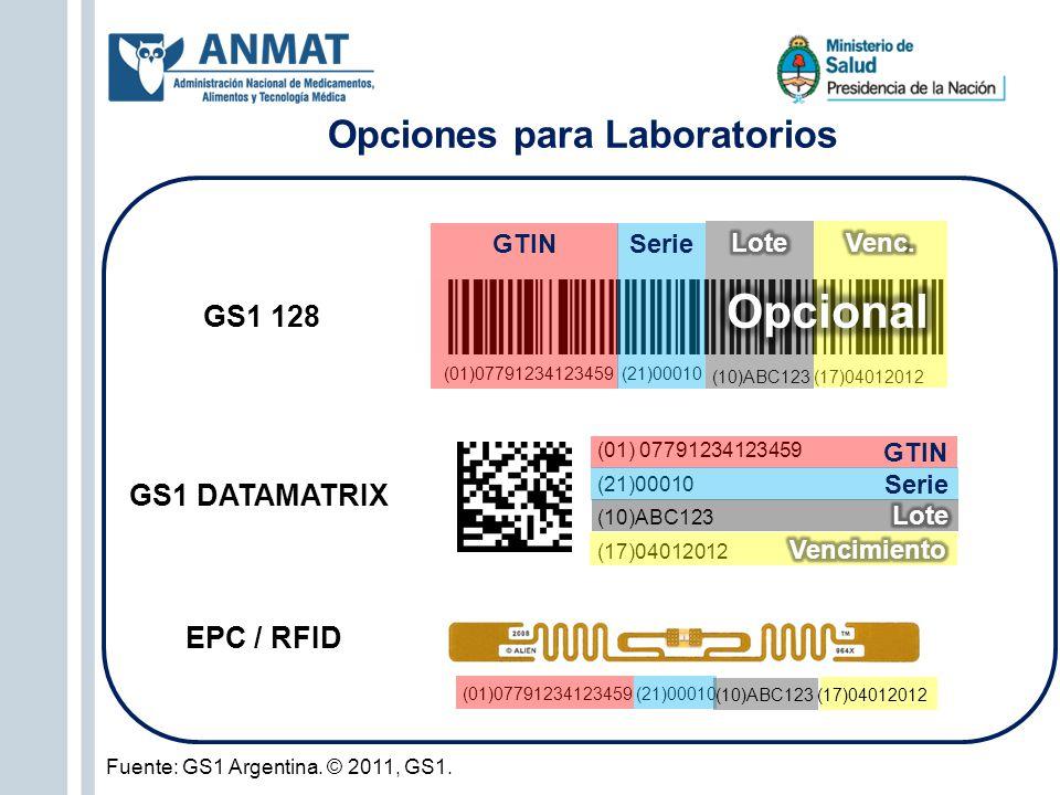 (10)ABC123 (17)04012012 GS1 DATAMATRIX Opciones para Laboratorios EPC / RFID (01)07791234123459 (21)00010 (01) 07791234123459 (21)00010 GTIN Serie (01