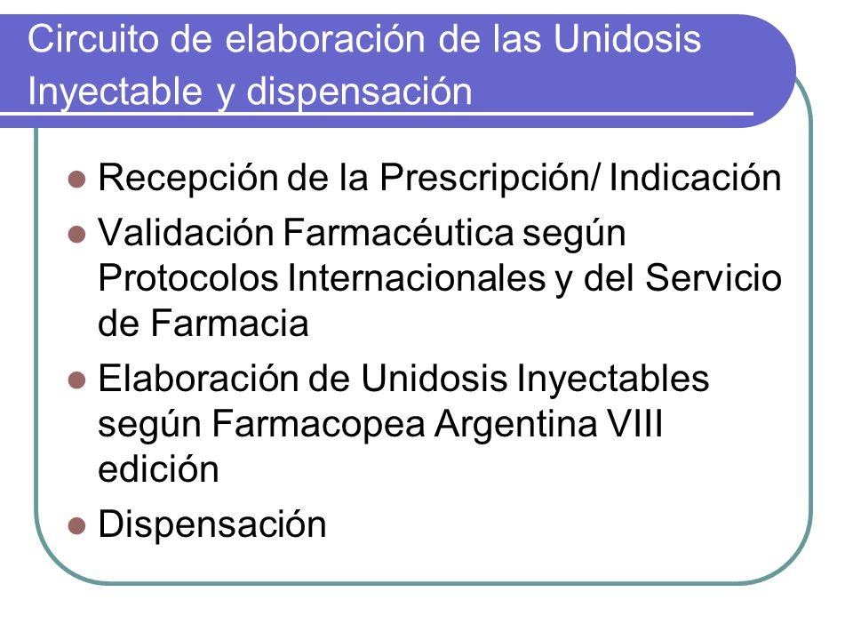 Circuito de elaboración de las Unidosis Inyectable y dispensación Recepción de la Prescripción/ Indicación Validación Farmacéutica según Protocolos In