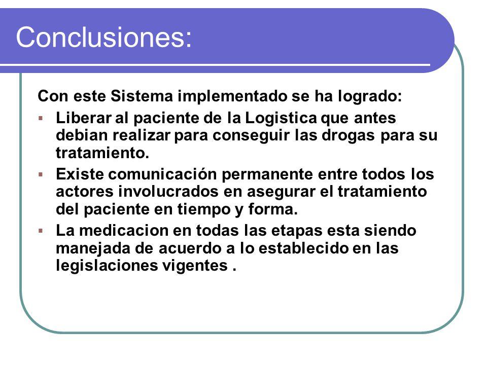 Conclusiones: Con este Sistema implementado se ha logrado: Liberar al paciente de la Logistica que antes debian realizar para conseguir las drogas par