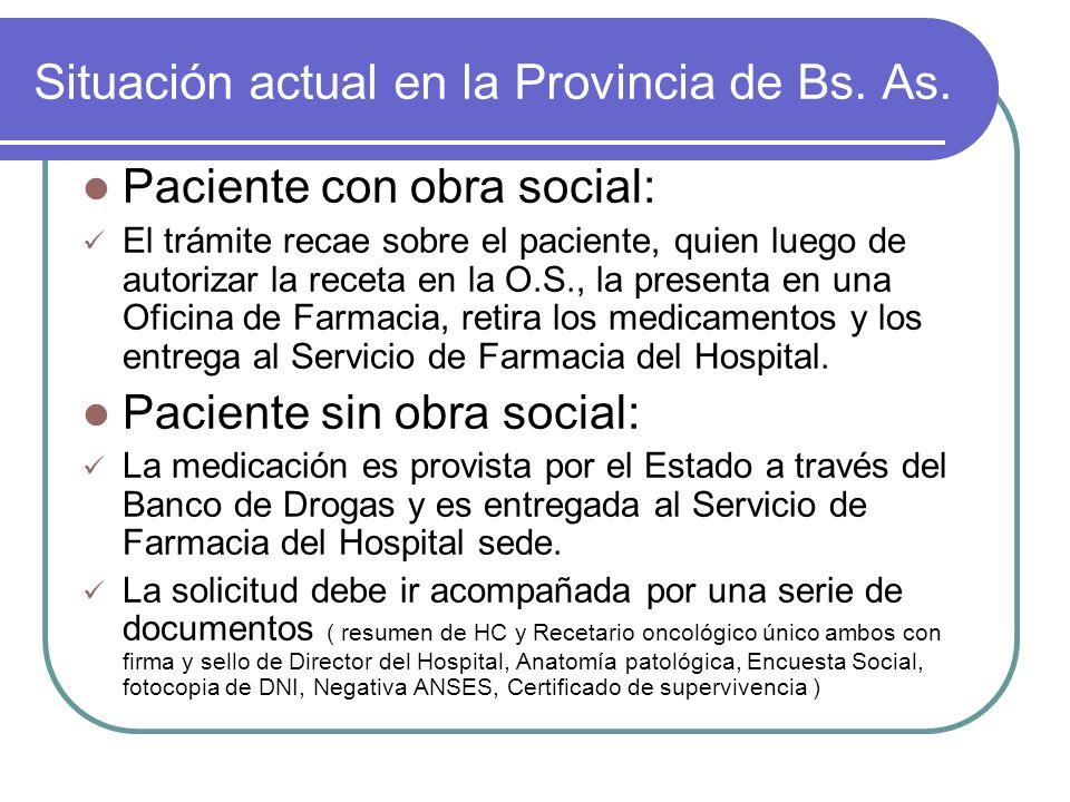Situación actual en la Provincia de Bs. As. Paciente con obra social: El trámite recae sobre el paciente, quien luego de autorizar la receta en la O.S