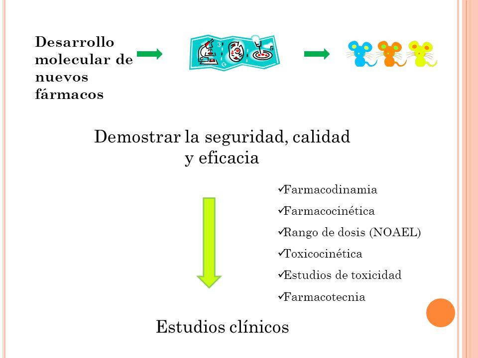 ENSAYOS CLINICOS SEGÚN FASES DE INVESTIGACION (AÑOS 2006-07) INCLUYE BIOEQUIV/BIODIS.