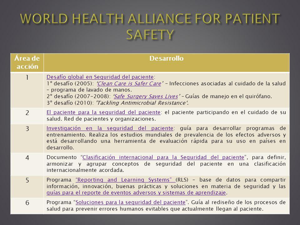 WORLD ALLIANCE FOR PATIENT SAFETY (OMS – FORWARD PROGRAMME 2008/2009) Área de acción Desarrollo 1 Desafío global en Seguridad del pacienteDesafío glob