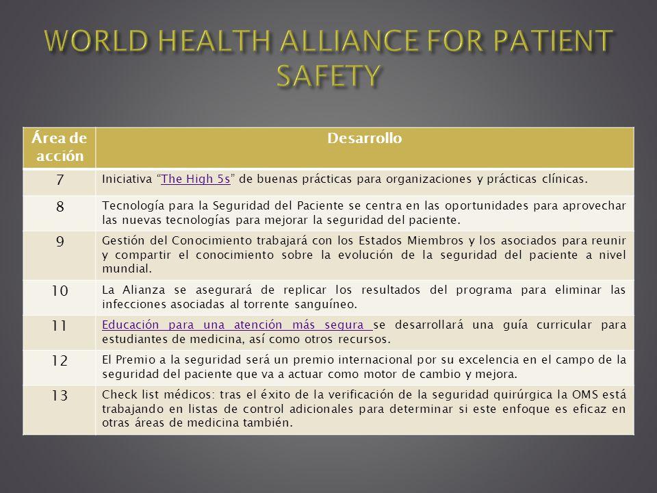 Área de acción Desarrollo 7 Iniciativa The High 5s de buenas prácticas para organizaciones y prácticas clínicas.The High 5s 8 Tecnología para la Segur