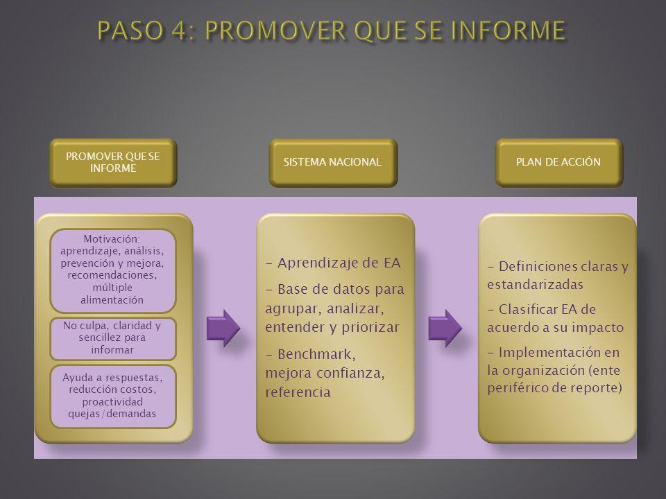 - Aprendizaje de EA - Base de datos para agrupar, analizar, entender y priorizar - Benchmark, mejora confianza, referencia - Definiciones claras y est