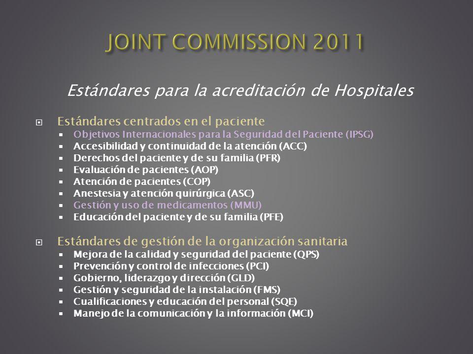 Estándares para la acreditación de Hospitales Estándares centrados en el paciente Objetivos Internacionales para la Seguridad del Paciente (IPSG) Acce