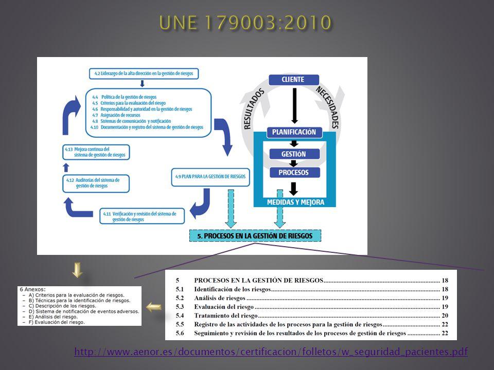 http://www.aenor.es/documentos/cert ificacion/folletos/w_seguridad_pacient es.pdf