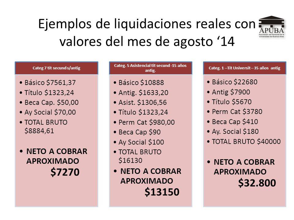 Ejemplos de liquidaciones reales con valores del mes de agosto 14 Categ 7 tít secund s/antig Básico $7561,37 Título $1323,24 Beca Cap. $50,00 Ay Socia
