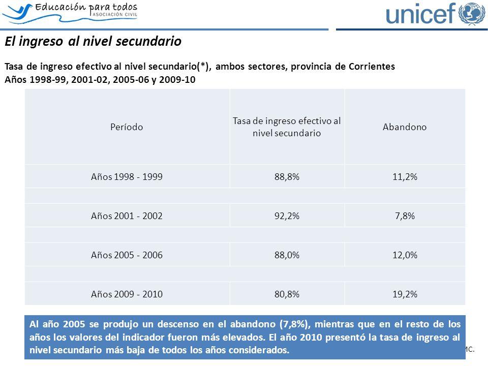 (*) La tasa de ingreso efectivo al nivel secundario representa la proporción de inscriptos en el primer grado de la secundaria en un año calendario, respecto al total de estudiantes en condiciones normativas de inscribirse o reinscribirse por su situación escolar en el año anterior El ingreso al nivel secundario Tasa de ingreso efectivo al nivel secundario(*), ambos sectores, provincia de Corrientes Años 1998-99, 2001-02, 2005-06 y 2009-10 Fuente: elaboración propia en base a datos de la DiNIECE, RAMC.