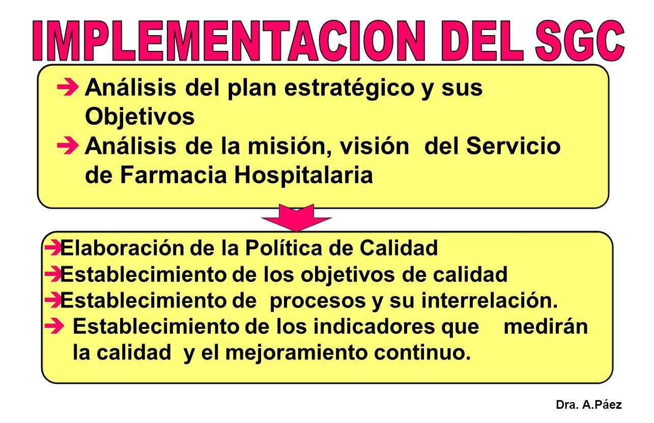 Análisis del plan estratégico y sus Objetivos Análisis de la misión, visión del Servicio de Farmacia Hospitalaria Elaboración de la Política de Calida