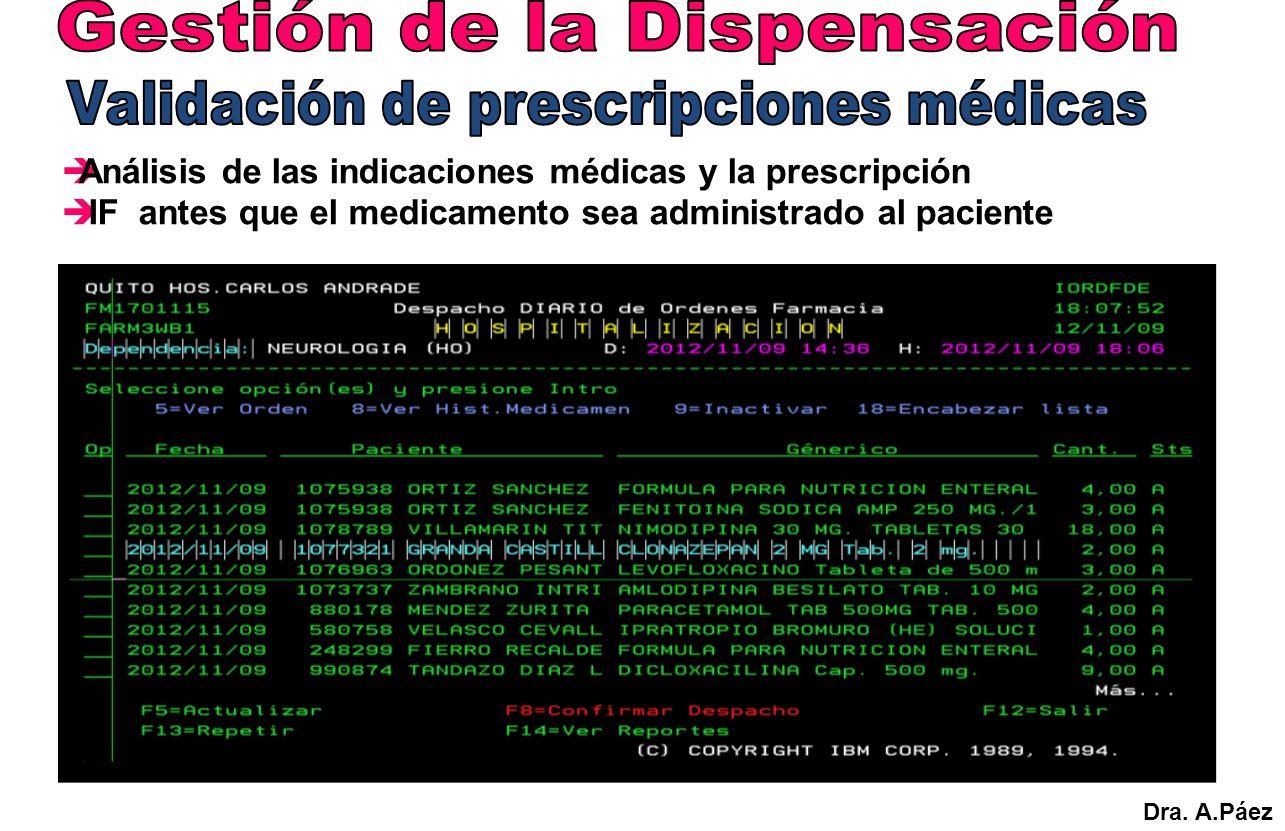 Análisis de las indicaciones médicas y la prescripción IF antes que el medicamento sea administrado al paciente Dra. A.Páez