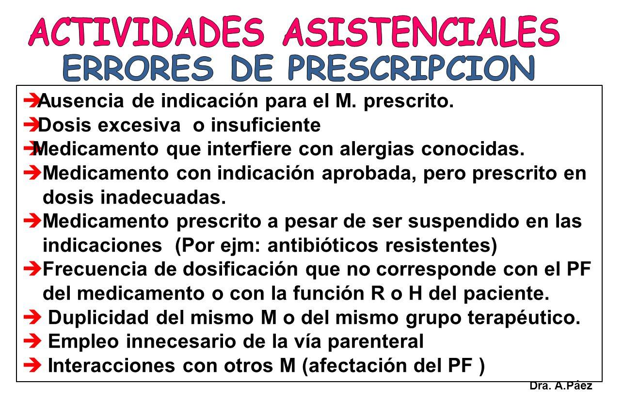 Ausencia de indicación para el M. prescrito. Dosis excesiva o insuficiente Medicamento que interfiere con alergias conocidas. Medicamento con indicaci