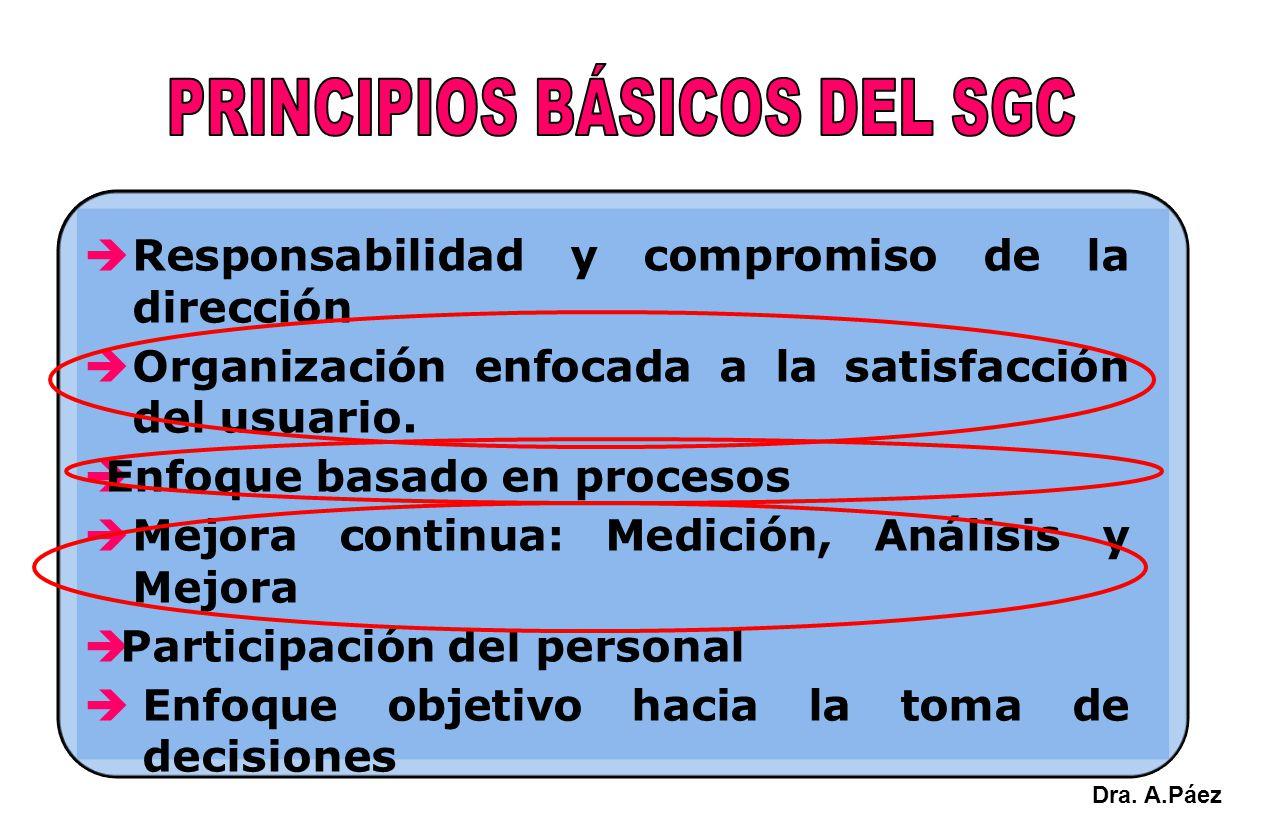 Fuente: Modelo del SGC basado en la satisfacción del usuario – Formacion Continuada Farmacéuticos Hospital - C.Agusti, T.Gurrera, X.