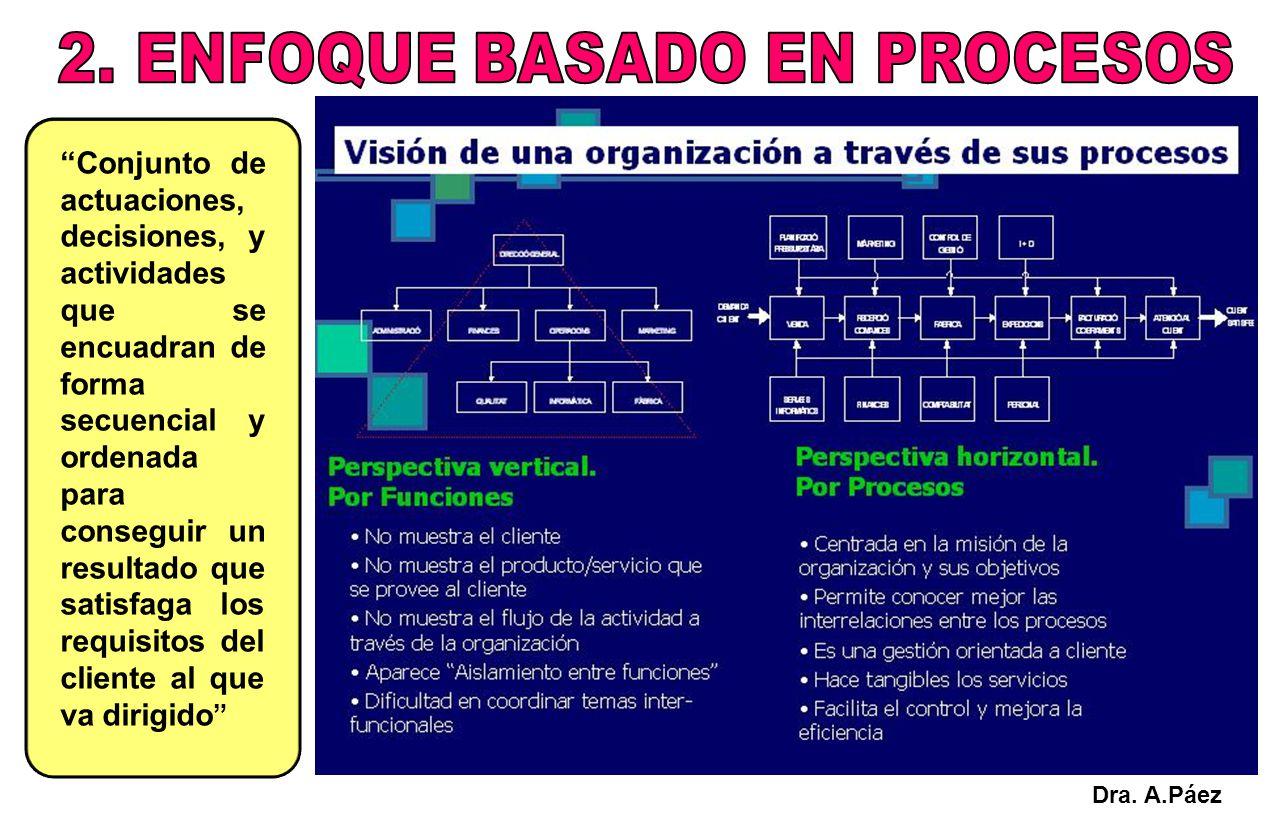 Conjunto de actuaciones, decisiones, y actividades que se encuadran de forma secuencial y ordenada para conseguir un resultado que satisfaga los requi