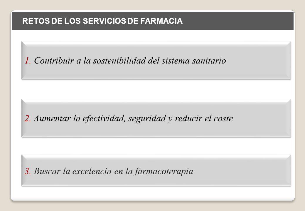 1. Contribuir a la sostenibilidad del sistema sanitario RETOS DE LOS SERVICIOS DE FARMACIA 2. Aumentar la efectividad, seguridad y reducir el coste 3.