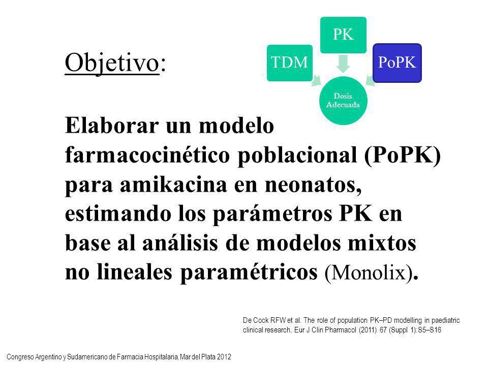 Objetivo: Elaborar un modelo farmacocinético poblacional (PoPK) para amikacina en neonatos, estimando los parámetros PK en base al análisis de modelos mixtos no lineales paramétricos (Monolix).