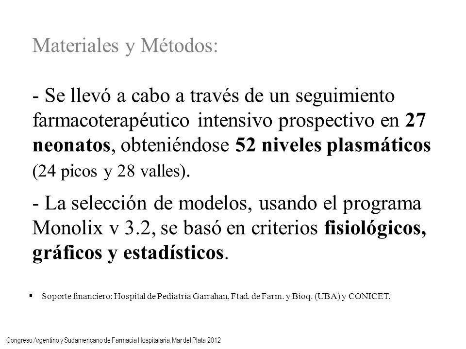 Materiales y Métodos: - Se llevó a cabo a través de un seguimiento farmacoterapéutico intensivo prospectivo en 27 neonatos, obteniéndose 52 niveles plasmáticos (24 picos y 28 valles).