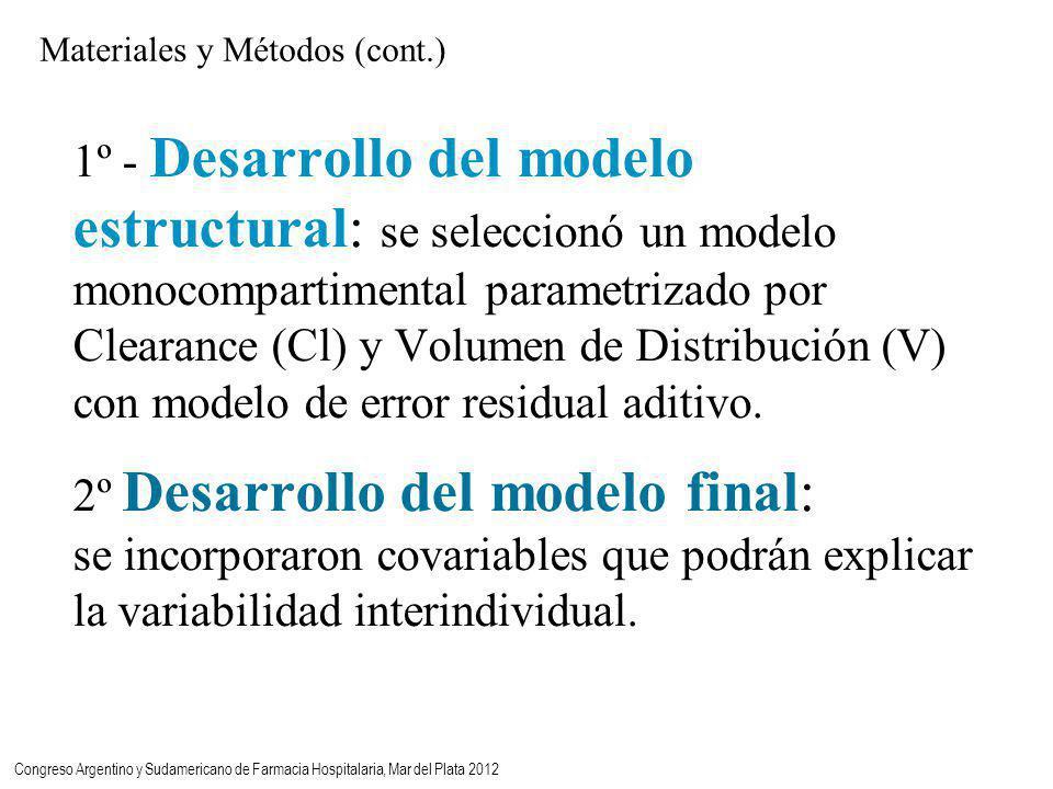 1º - Desarrollo del modelo estructural: se seleccionó un modelo monocompartimental parametrizado por Clearance (Cl) y Volumen de Distribución (V) con modelo de error residual aditivo.