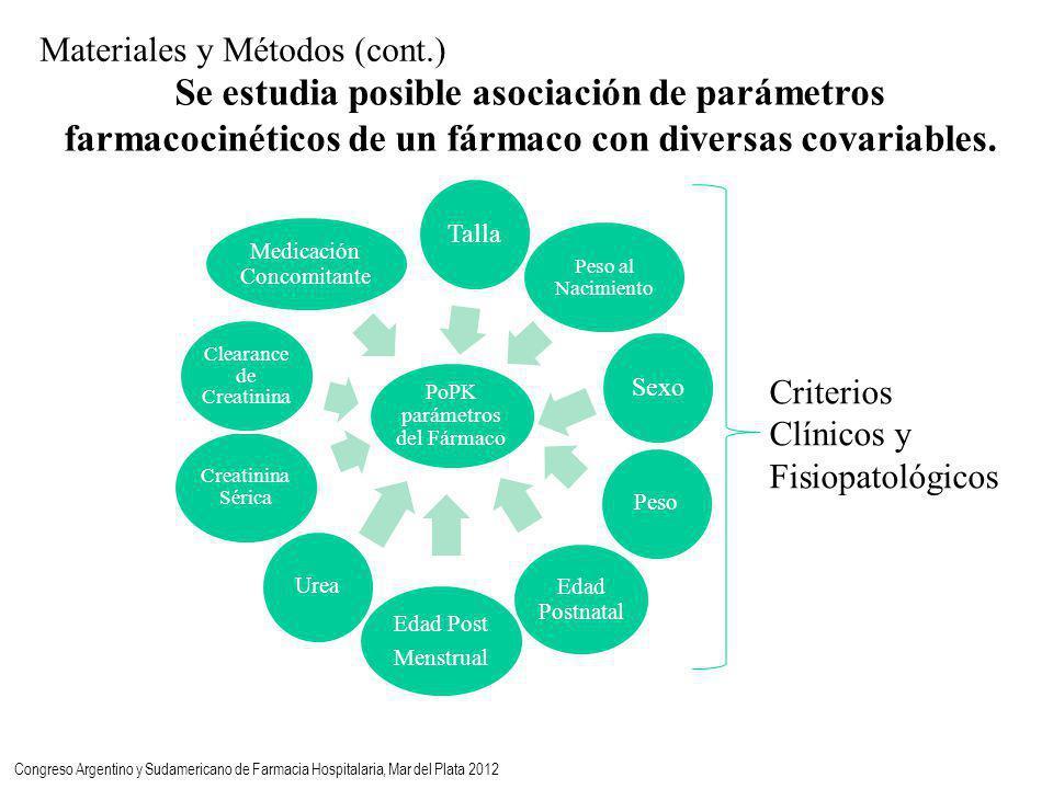 Se estudia posible asociación de parámetros farmacocinéticos de un fármaco con diversas covariables.