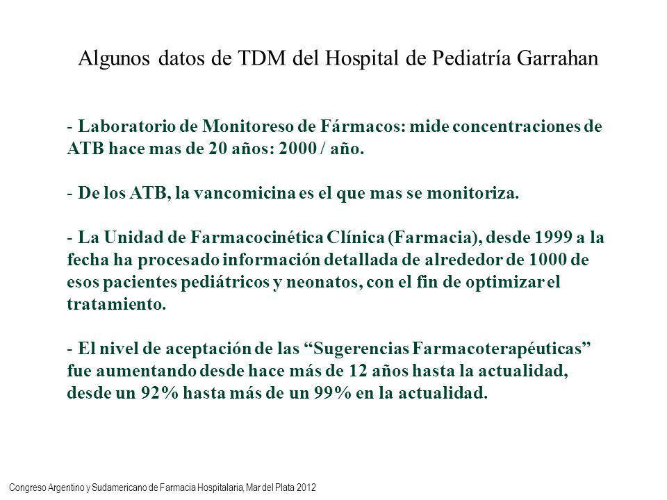 - Laboratorio de Monitoreso de Fármacos: mide concentraciones de ATB hace mas de 20 años: 2000 / año.
