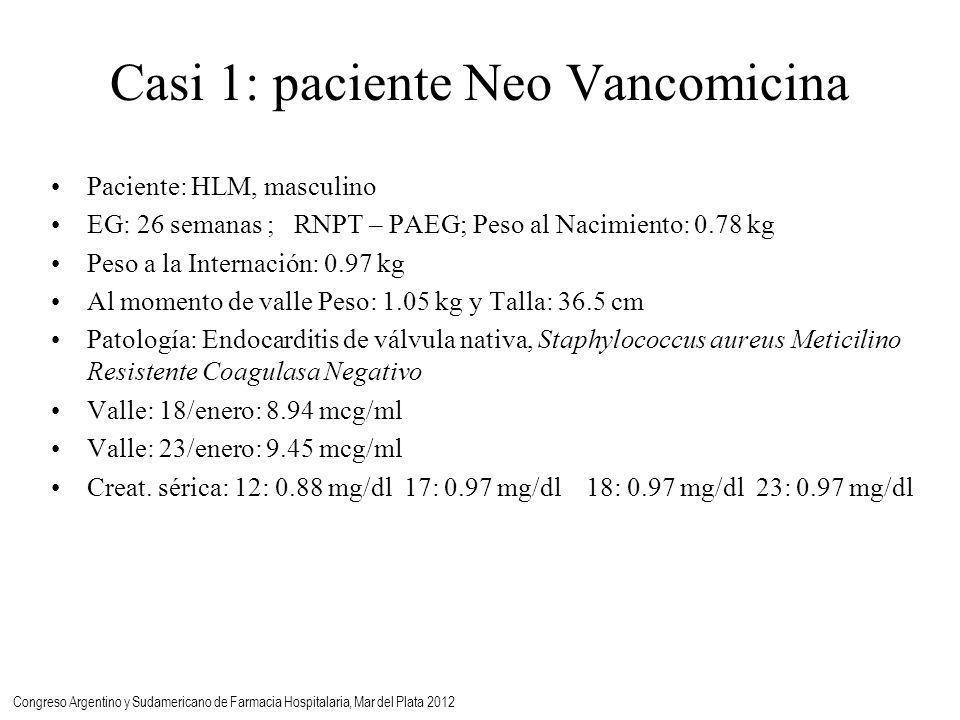 Casi 1: paciente Neo Vancomicina Paciente: HLM, masculino EG: 26 semanas ; RNPT – PAEG; Peso al Nacimiento: 0.78 kg Peso a la Internación: 0.97 kg Al momento de valle Peso: 1.05 kg y Talla: 36.5 cm Patología: Endocarditis de válvula nativa, Staphylococcus aureus Meticilino Resistente Coagulasa Negativo Valle: 18/enero: 8.94 mcg/ml Valle: 23/enero: 9.45 mcg/ml Creat.