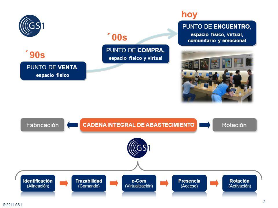 © 2011 GS1 3 09:15 hsTendencias del consumo 09:45 hsEl desafío de la presencia 100% en góndola 10:15 hsNuevas herramientas de valor desde la tecnología 11:00 hsCoffee Break 11:15 hsEl aporte de valor de la trazabilidad, una oportunidad por escalar 11:45 hs Planeamiento y reposición colaborativa – VMI, CPFR 12:15 hs Activación comercial e interactividad en el punto de compra 12:45 hsCierre, entrega de premios y sorteos 13:00 hsAlmuerzo buffet Agenda