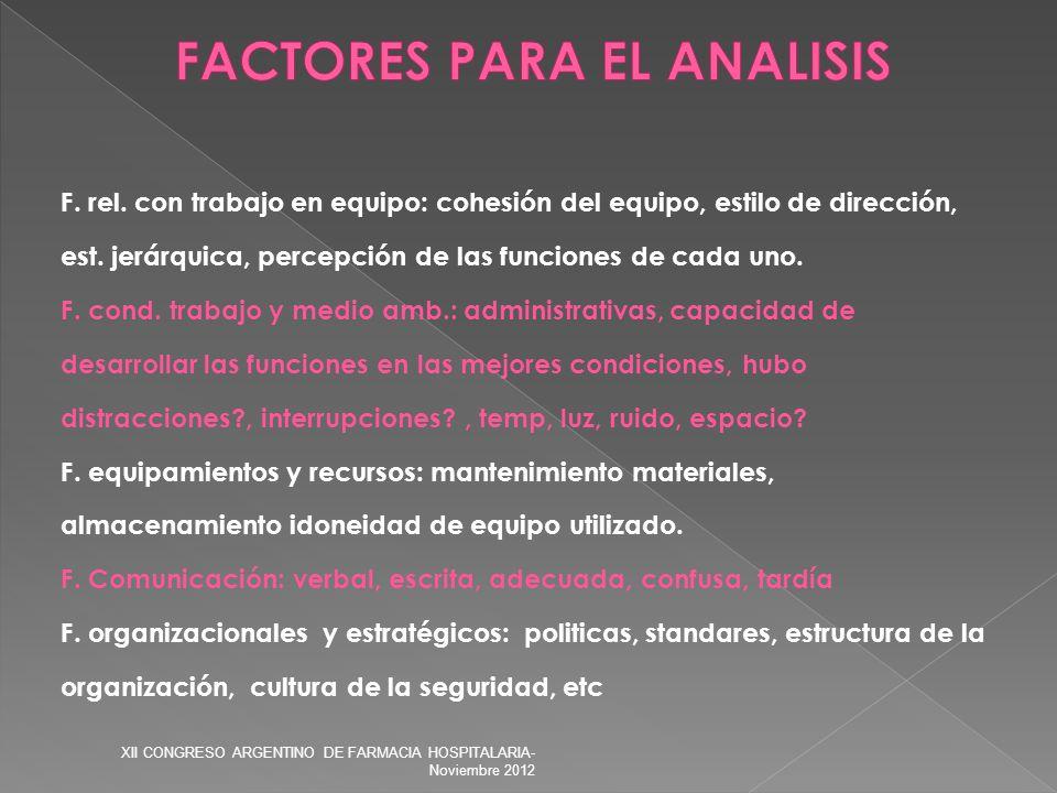 F. rel. con trabajo en equipo: cohesión del equipo, estilo de dirección, est. jerárquica, percepción de las funciones de cada uno. F. cond. trabajo y