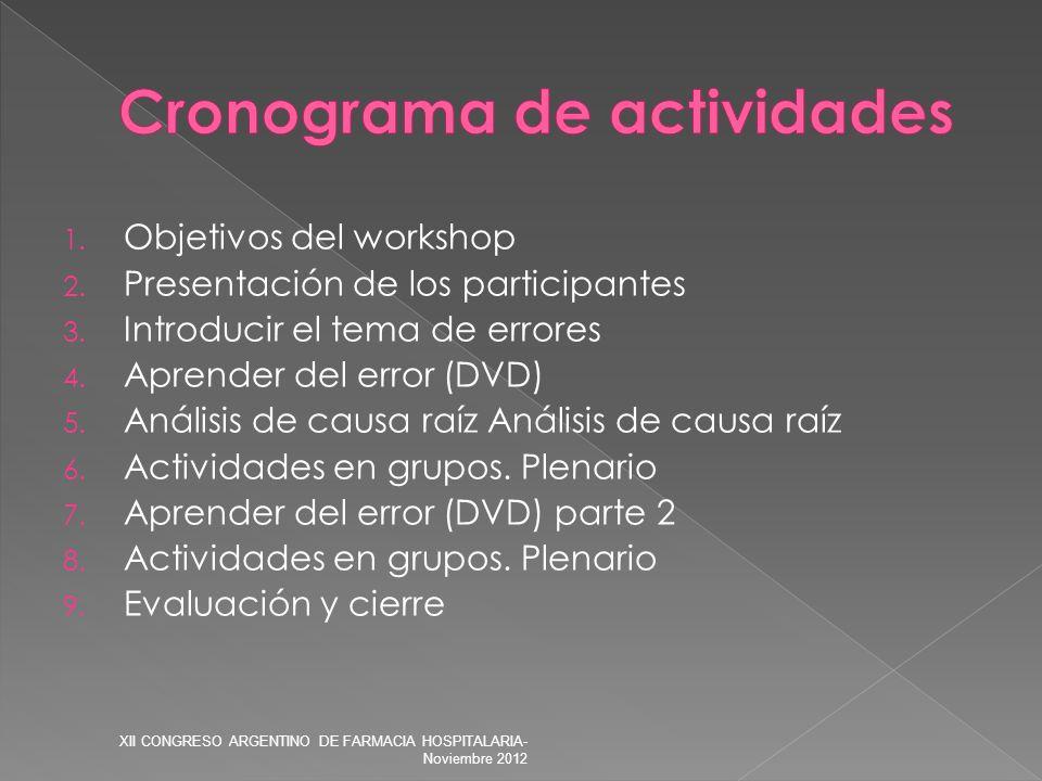 1. Objetivos del workshop 2. Presentación de los participantes 3. Introducir el tema de errores 4. Aprender del error (DVD) 5. Análisis de causa raíz