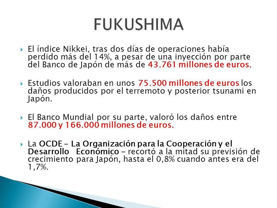 El índice Nikkei, tras dos días de operaciones había perdido más del 14%, a pesar de una inyección por parte del Banco de Japón de más de 43.761 millones de euros.