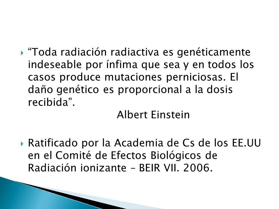 Toda radiación radiactiva es genéticamente indeseable por ínfima que sea y en todos los casos produce mutaciones perniciosas.