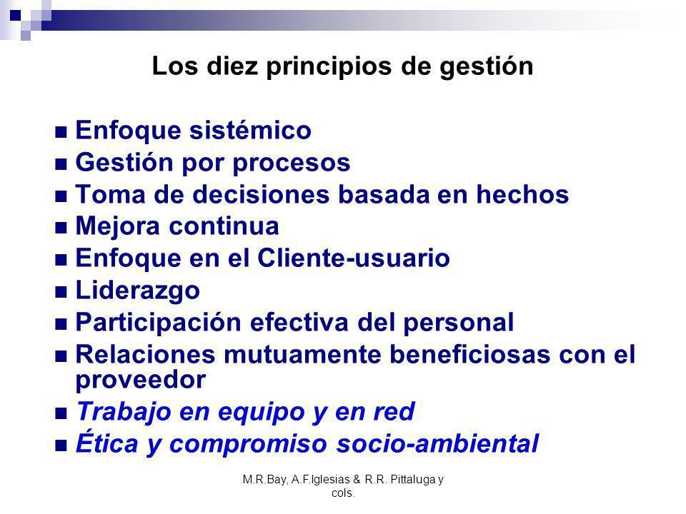 M.R.Bay, A.F.Iglesias & R.R. Pittaluga y cols. Los diez principios de gestión Enfoque sistémico Gestión por procesos Toma de decisiones basada en hech