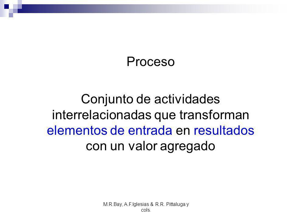 M.R.Bay, A.F.Iglesias & R.R. Pittaluga y cols. Proceso Conjunto de actividades interrelacionadas que transforman elementos de entrada en resultados co