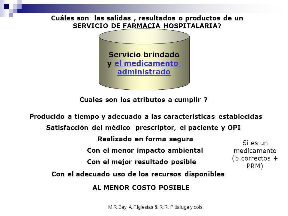 M.R.Bay, A.F.Iglesias & R.R. Pittaluga y cols. Cuáles son las salidas, resultados o productos de un SERVICIO DE FARMACIA HOSPITALARIA? Producido a tie