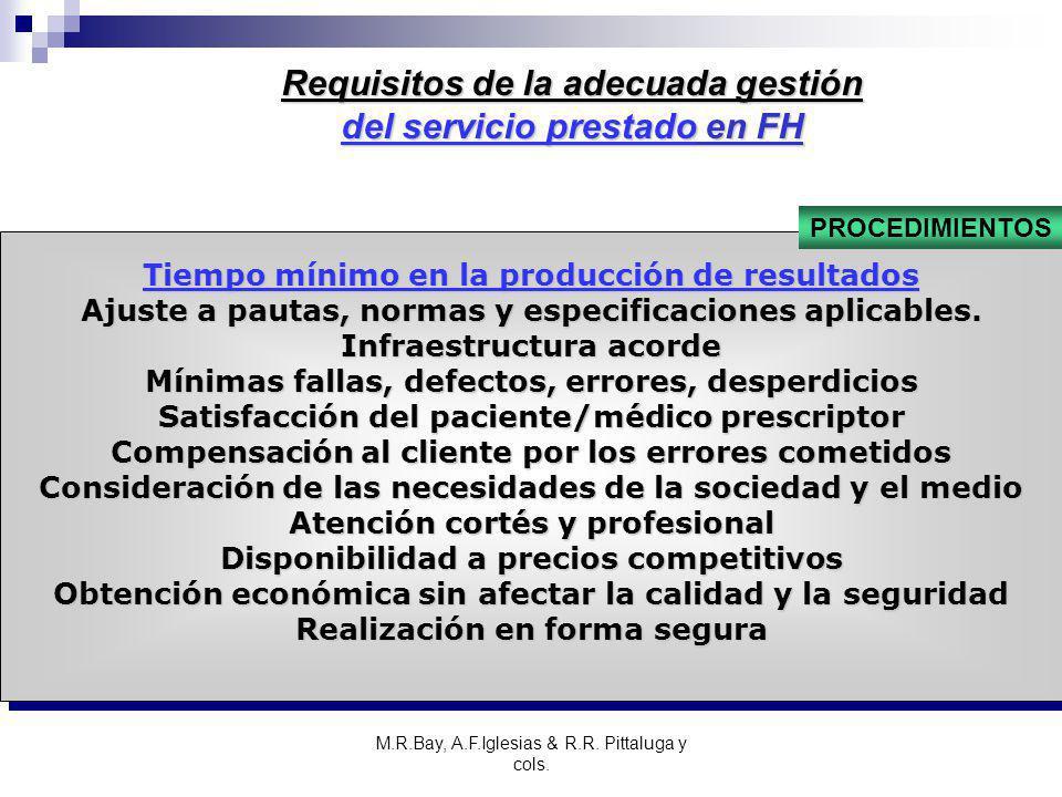 M.R.Bay, A.F.Iglesias & R.R. Pittaluga y cols. Tiempo mínimo en la producción de resultados Ajuste a pautas, normas y especificaciones aplicables. Inf