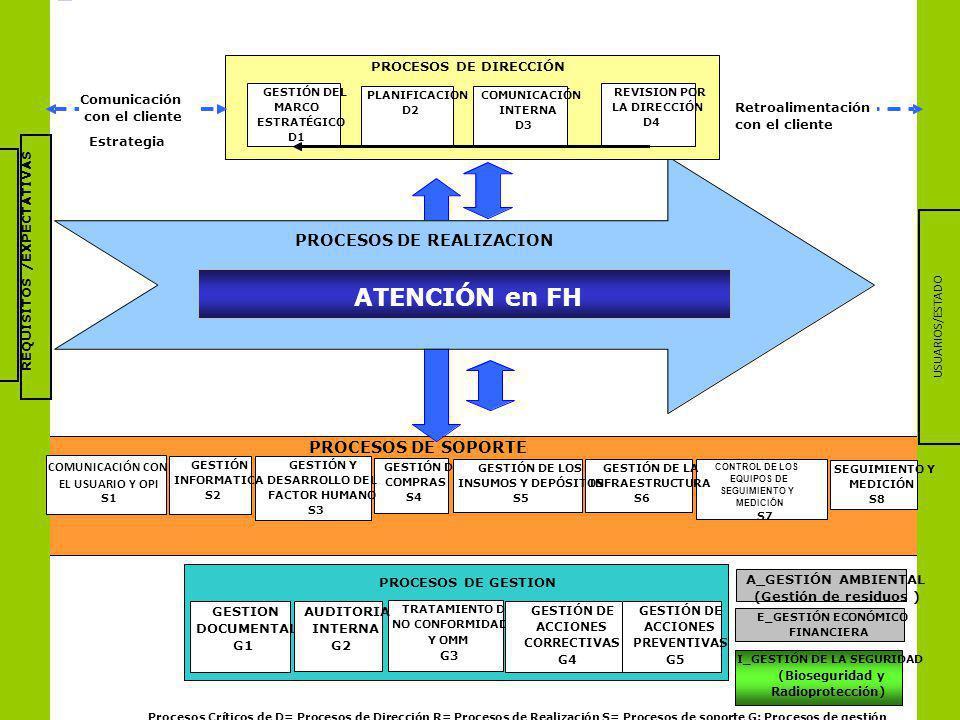 M.R.Bay, A.F.Iglesias & R.R. Pittaluga y cols. ATENCIÓN en FH