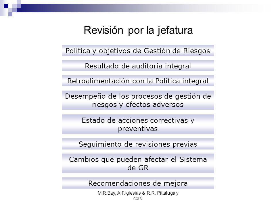 M.R.Bay, A.F.Iglesias & R.R. Pittaluga y cols. Revisión por la jefatura Política y objetivos de Gestión de Riesgos Resultado de auditoría integral Ret