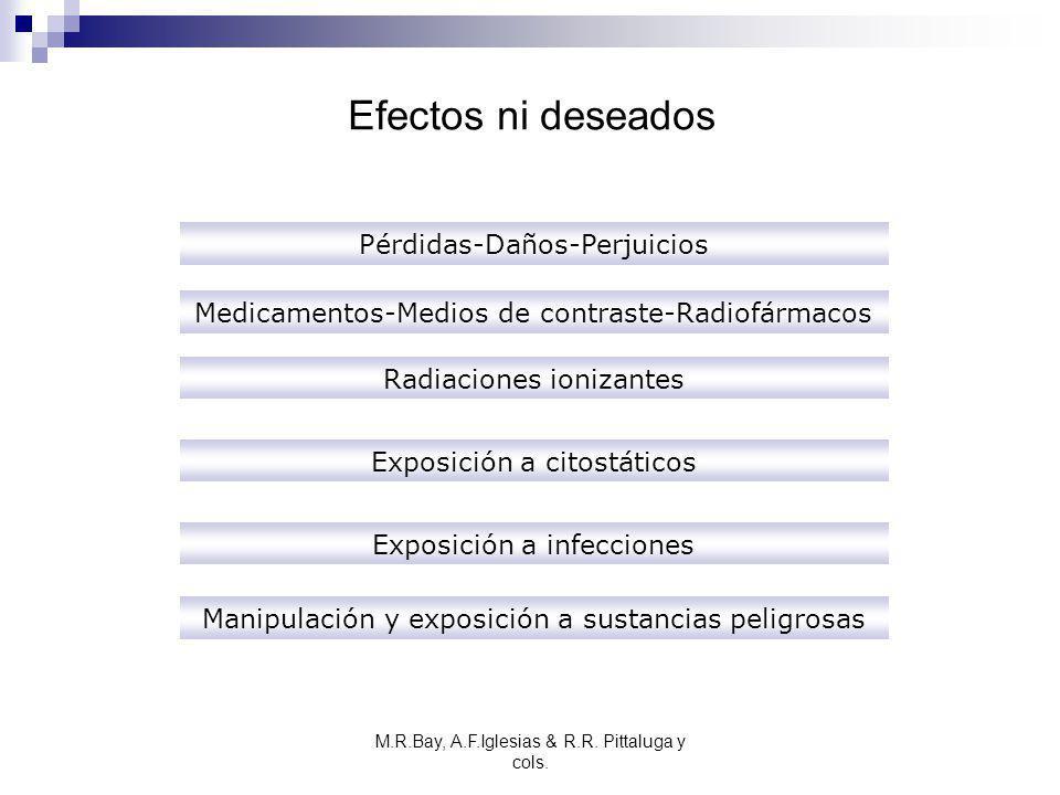 M.R.Bay, A.F.Iglesias & R.R. Pittaluga y cols. Efectos ni deseados Pérdidas-Daños-Perjuicios Medicamentos-Medios de contraste-Radiofármacos Radiacione
