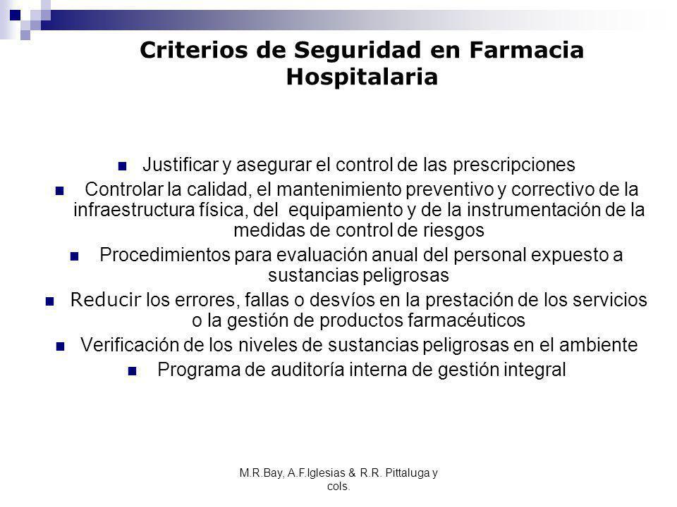 M.R.Bay, A.F.Iglesias & R.R. Pittaluga y cols. Criterios de Seguridad en Farmacia Hospitalaria Justificar y asegurar el control de las prescripciones