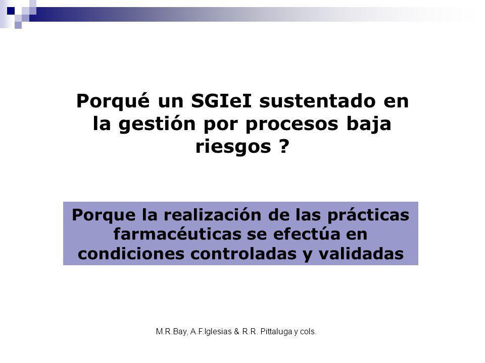 Porque la realización de las prácticas farmacéuticas se efectúa en condiciones controladas y validadas Porqué un SGIeI sustentado en la gestión por pr
