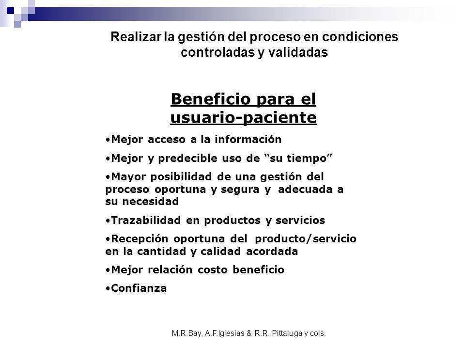 Realizar la gestión del proceso en condiciones controladas y validadas Beneficio para el usuario-paciente Mejor acceso a la información Mejor y predec