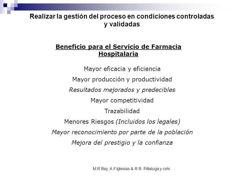 Beneficio para el Servicio de Farmacia Hospitalaria Mayor eficacia y eficiencia Mayor producción y productividad Resultados mejorados y predecibles Ma