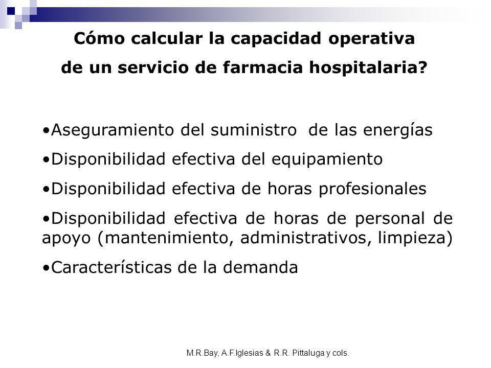 Cómo calcular la capacidad operativa de un servicio de farmacia hospitalaria? Aseguramiento del suministro de las energías Disponibilidad efectiva del