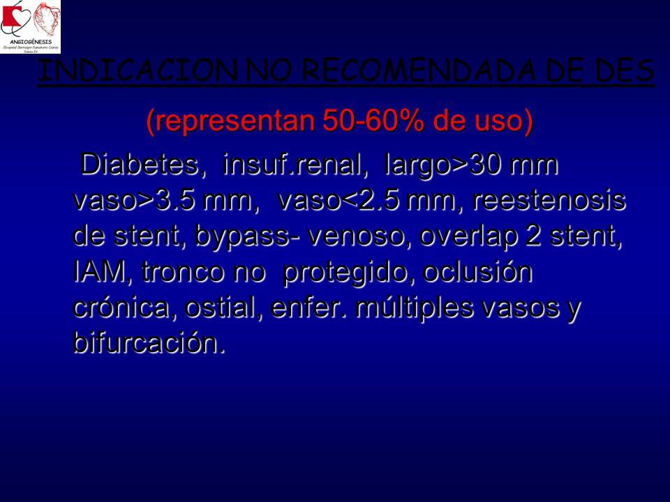 INDICACION NO RECOMENDADA DE DES (representan 50-60% de uso) Diabetes, insuf.renal, largo>30 mm vaso>3.5 mm, vaso 30 mm vaso>3.5 mm, vaso<2.5 mm, rees